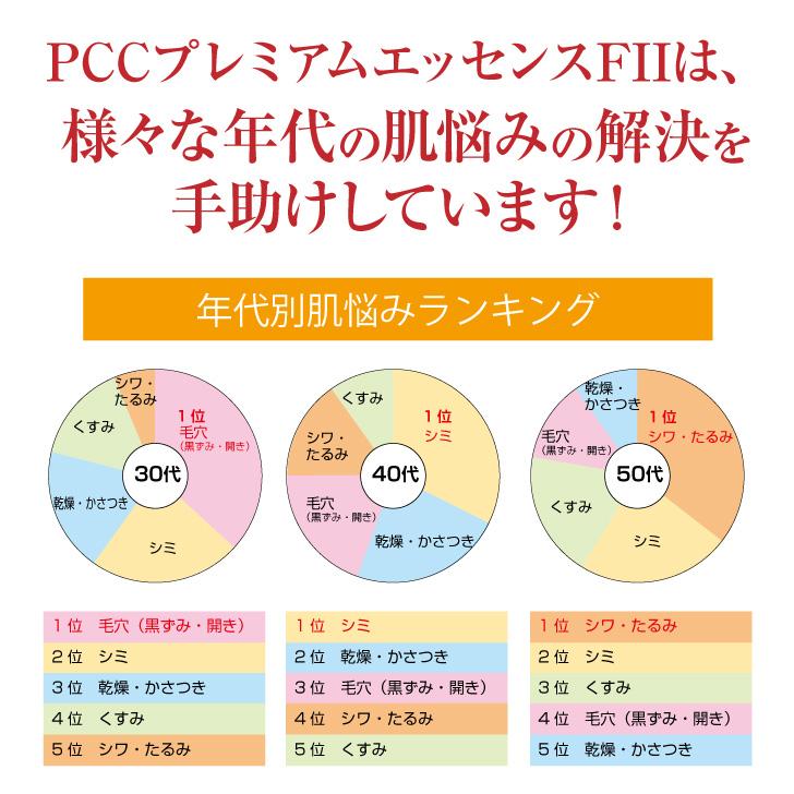 PCCプレミアムエッセンスFⅡ